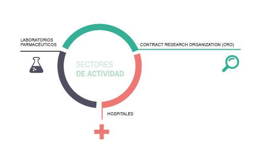 sectores de actividad medical science liaison